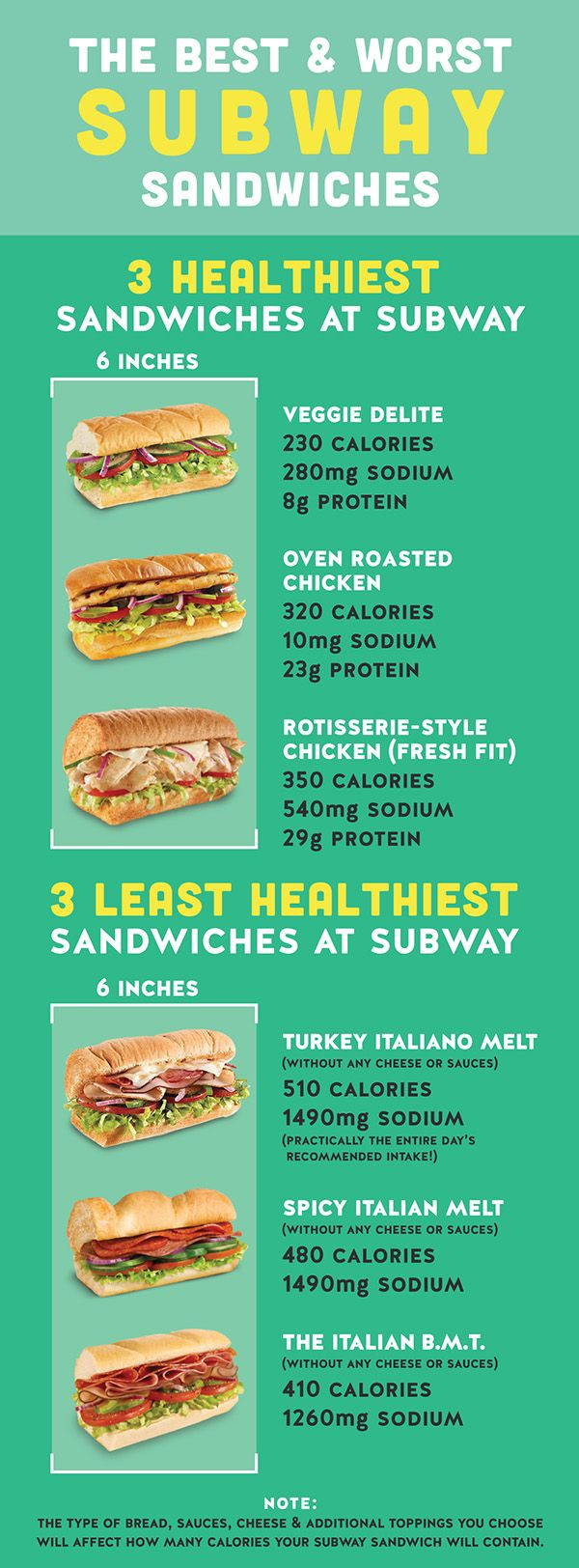 Worst Sandwiches to Order at Subway